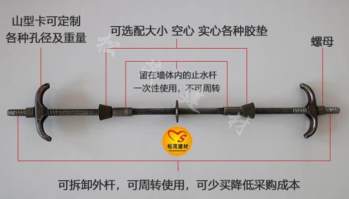 三段式雷竞技Raybet官网雷竞技App最新版套筒连接型刨析图